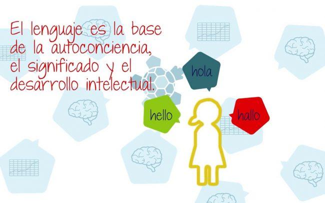 Animatiestudio maakt een overzichtelijke animatievideo voor een bedrijfsvideo voor Spaanse LanguageOne