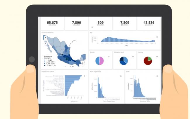 Animatiestudio maakt een overzichtelijke animatievideo voor een bedrijfsvideo voor WCC Mexico